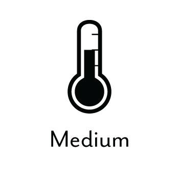 Medium Water Type